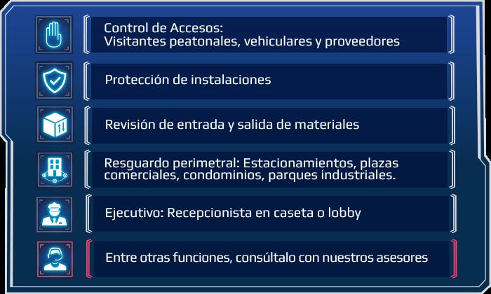 B UNIT elementos de seguridad informacion intramuro