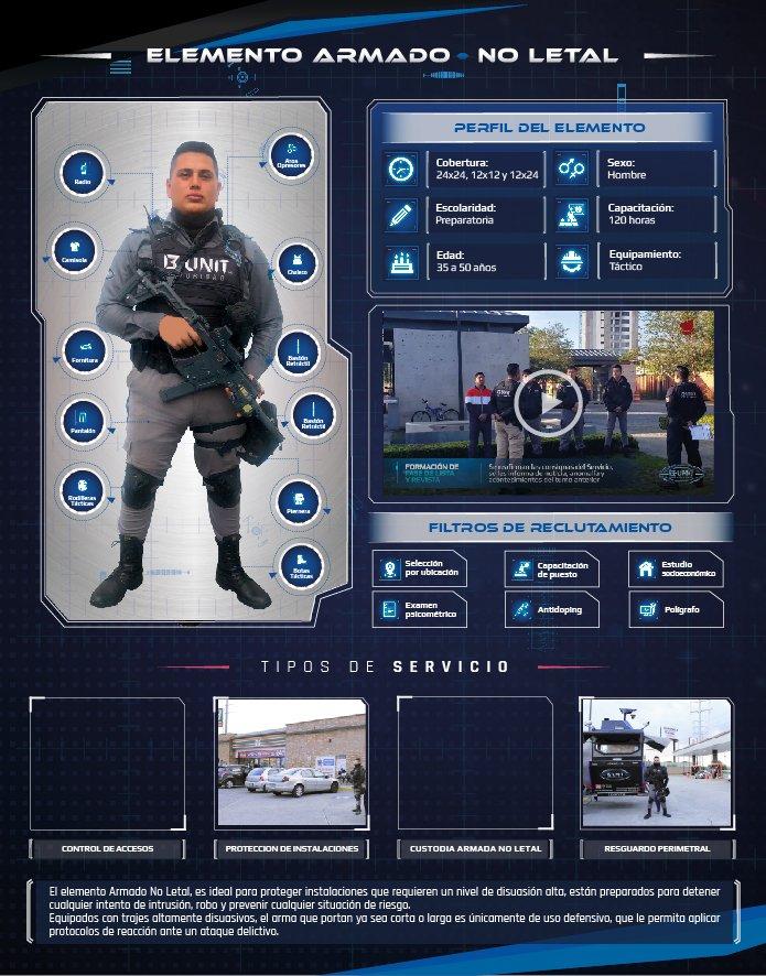 B UNIT elementos de seguridad guardias ficha elemento armado no letal Mesa de trabajo 1