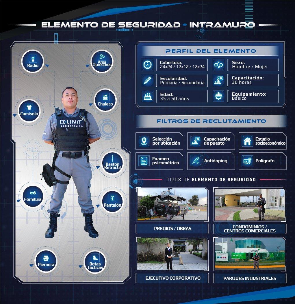 B UNIT elementos de seguridad guardias ficha elemento intramuro nuevo formato Mesa de trabajo 1