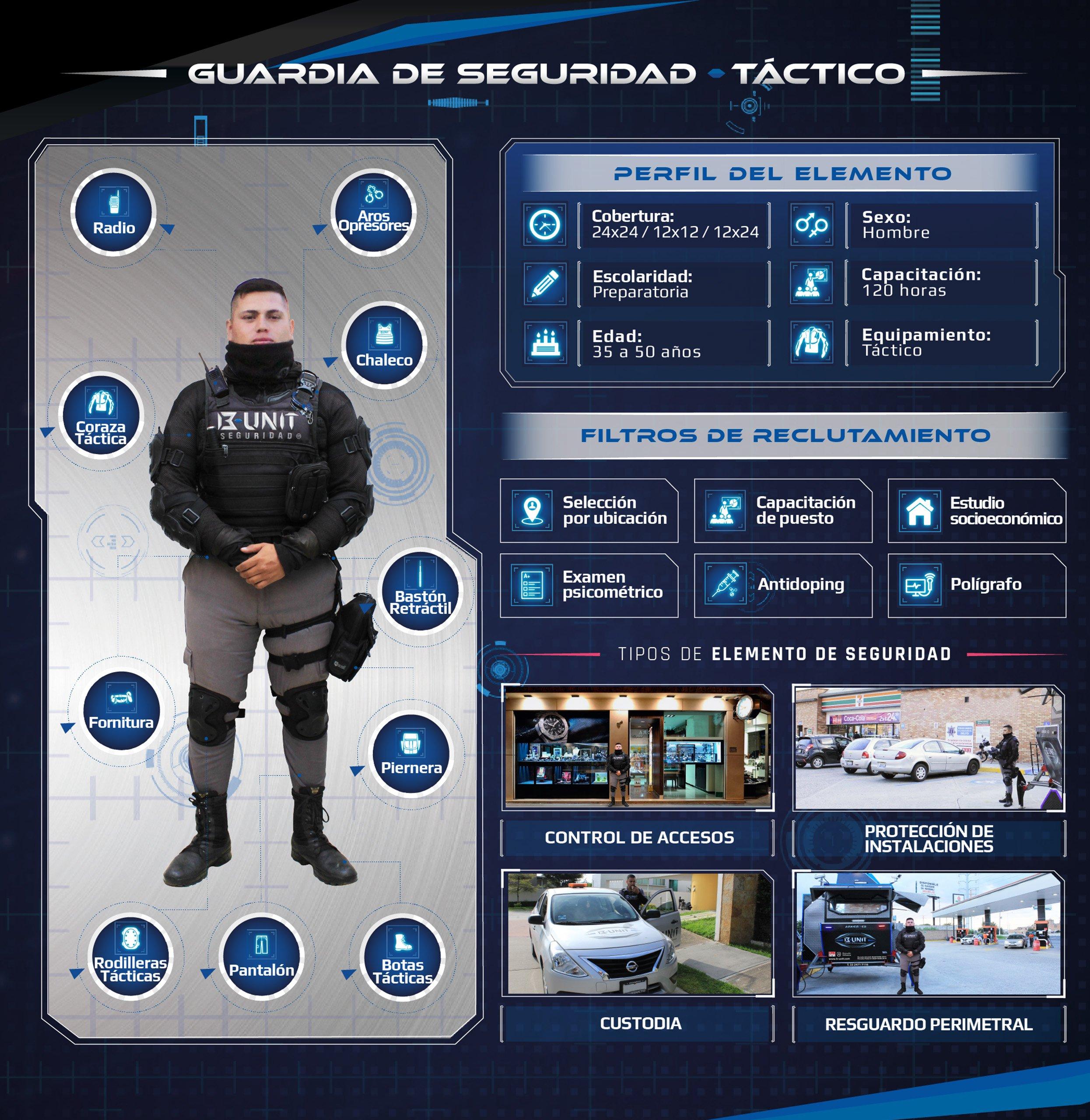 Guardias de Seguridad Táctico